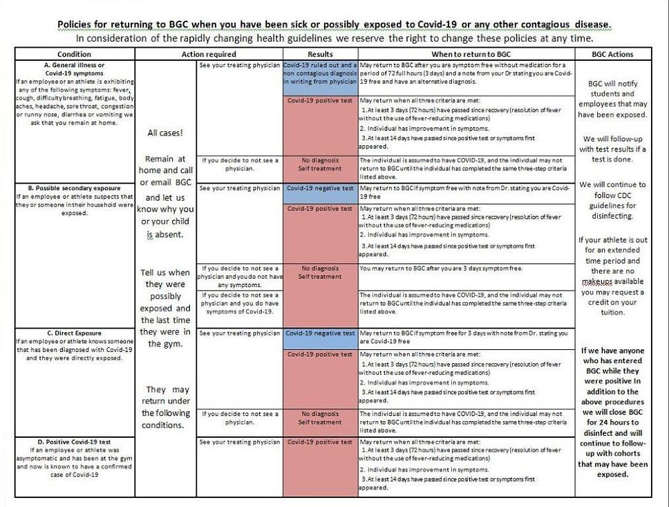 Covid-illness What to do chart.jpg
