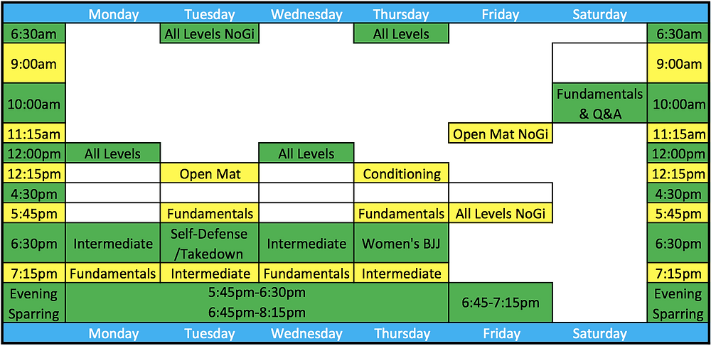 Intermediate Program