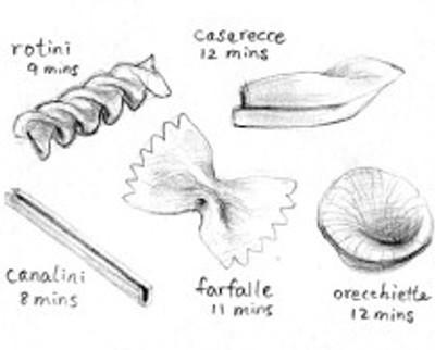 One Pot Pasta – the Fastest FreshDinner