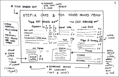 cafe concept.png