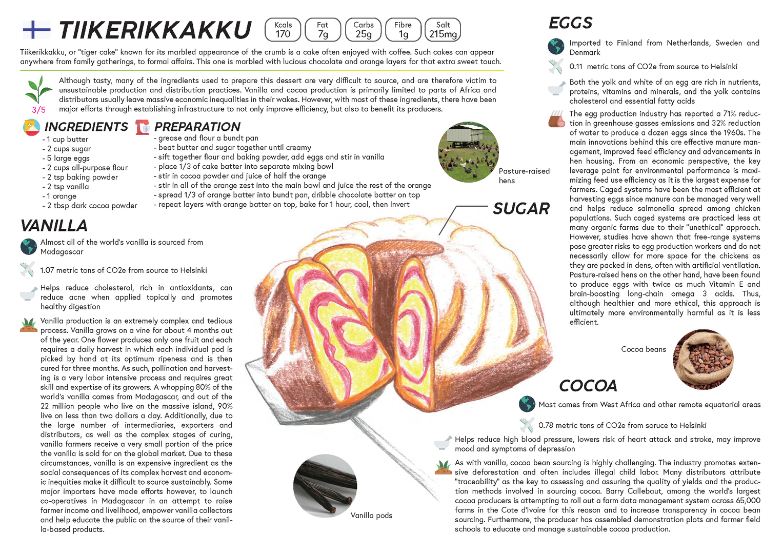scandinavian_cookbook_l_Page_5.png