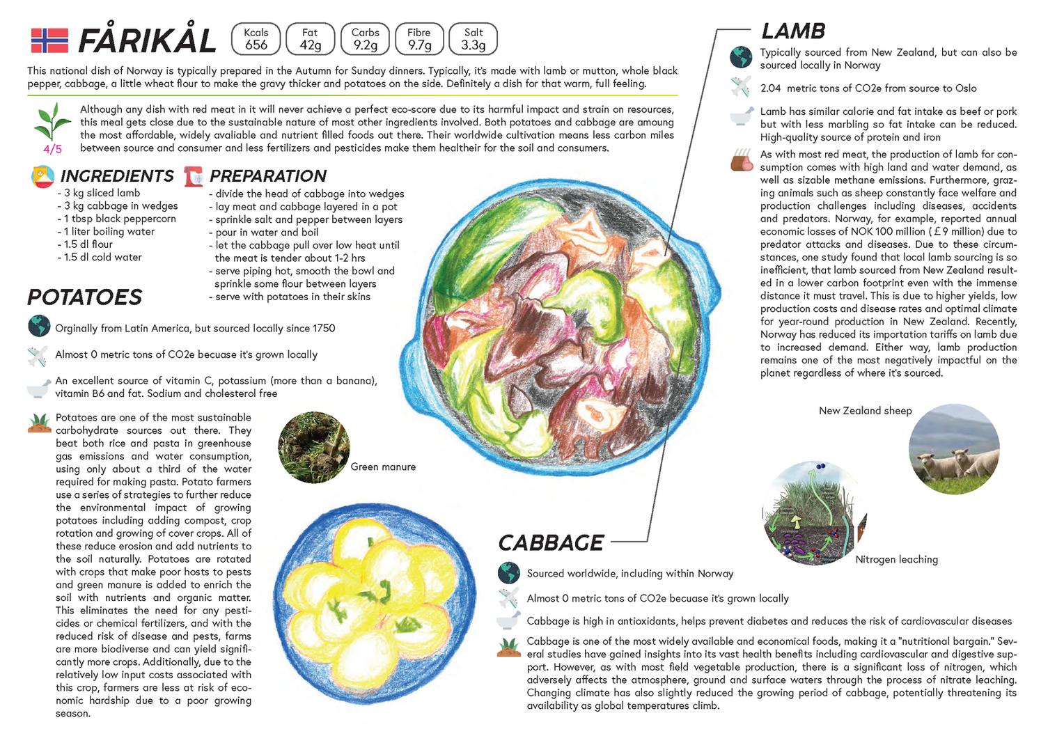 scandinavian_cookbook_l_Page_4.png