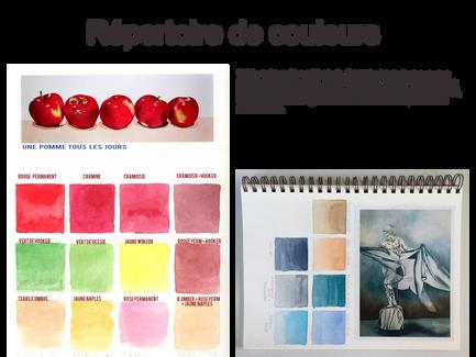 Répertorier nos couleurs