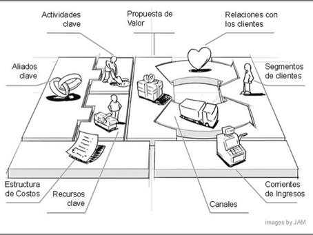 Modelo de Negocios (Español)
