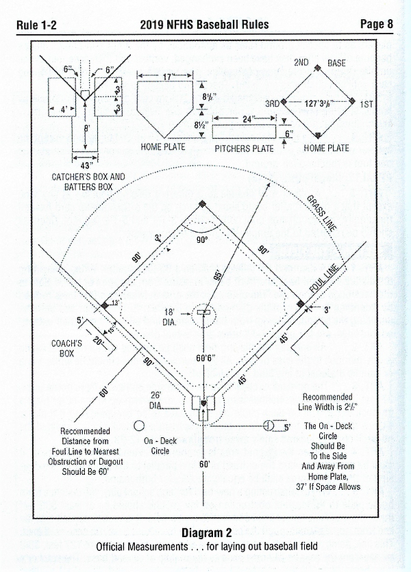 NHFS_Baseball_Rulebook_2019_│_Page_8_-_F