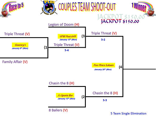 Team Shoot-out Brackets S13 brackets.jpg