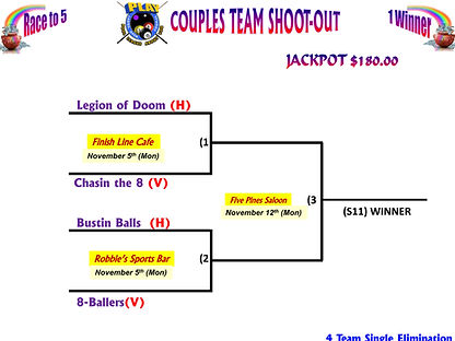 Couples Team Shoot-out Brackets S11 Semi