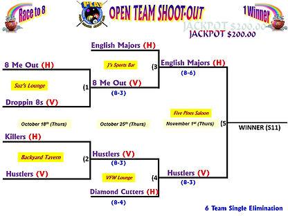 Team Shoot-out Bracket (S11) Finals.jpg
