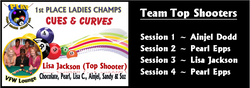 Cues & Curves Division Champs.png