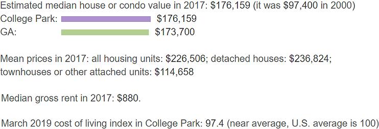 college park property value information