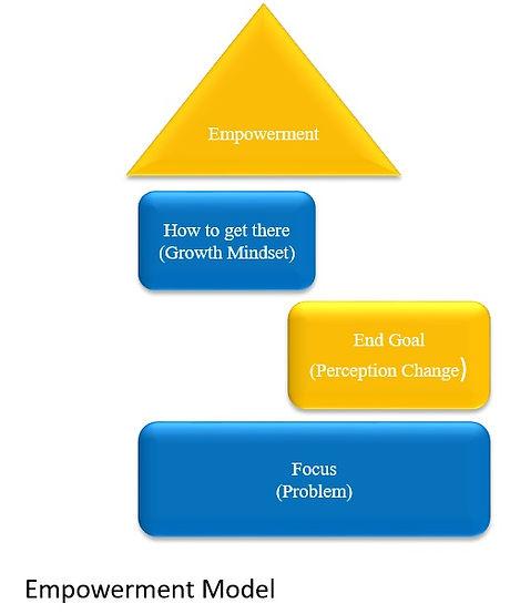 empowerment model.jpg