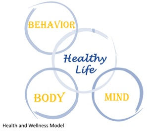 health and wellness model.jpg