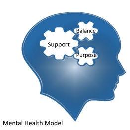 mental health model.jpg