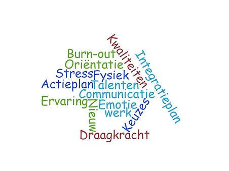 wordcloud stress&burn-out.jpg