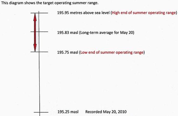 target summer range2.jpg
