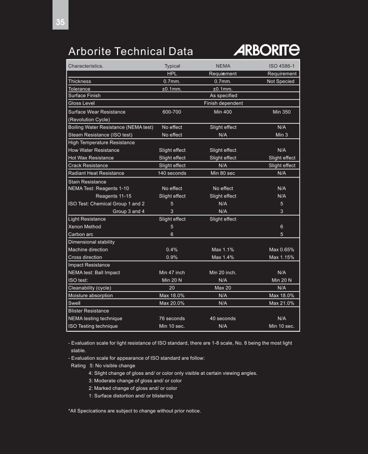 Arborite-Catalog-2018_page_36.png