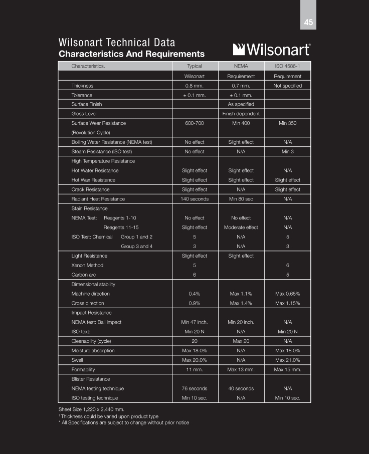 Arborite-Catalog-2018_page_46.png