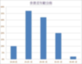2nd GMM Analysis 2.jpg