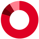 Logo_consefe_area5.png