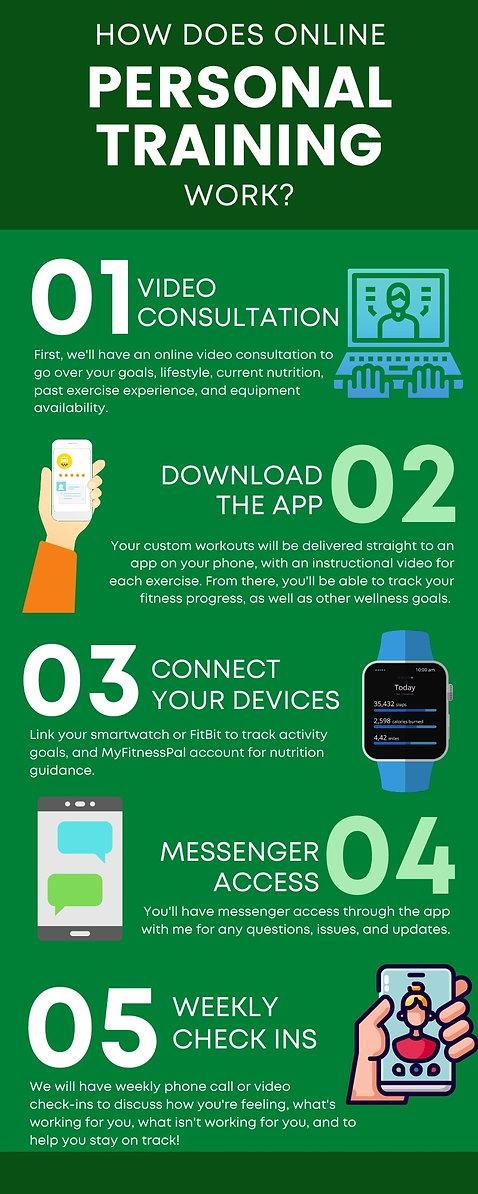 5 Tips for Starting University Infograph