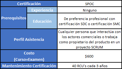 SPOC_ResumenMovil.png