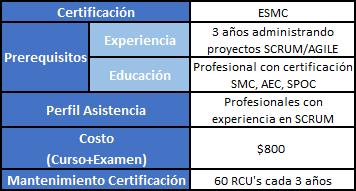 ESMC_ResumenMovil.png