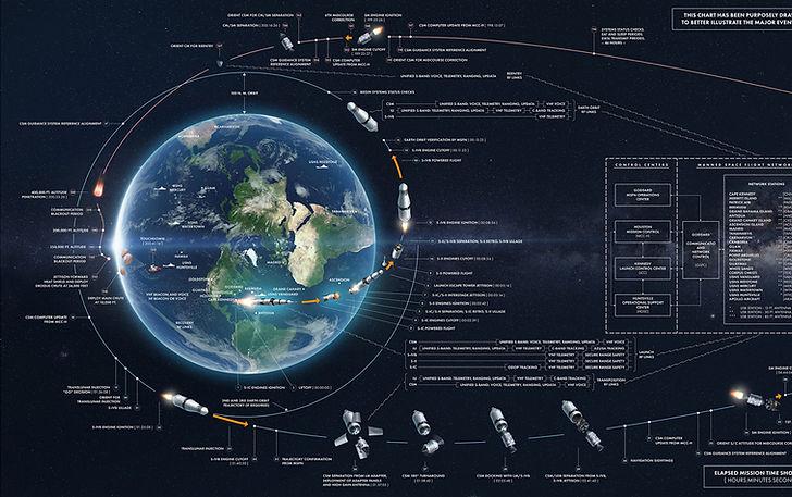 AG Apollo cover poster 3.jpg