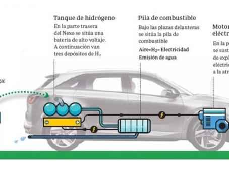 Desmontando mitos sobre el coche de hidrógeno