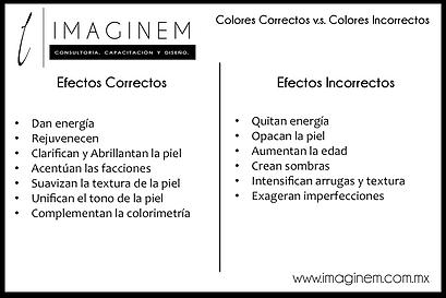 Colores correctos contra incorrectos