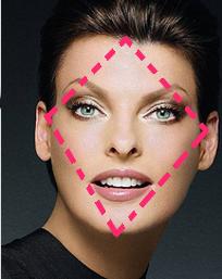 Linda Evangelista Face Shape Forma de Ca
