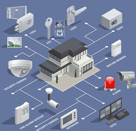 security-system-graphic.png