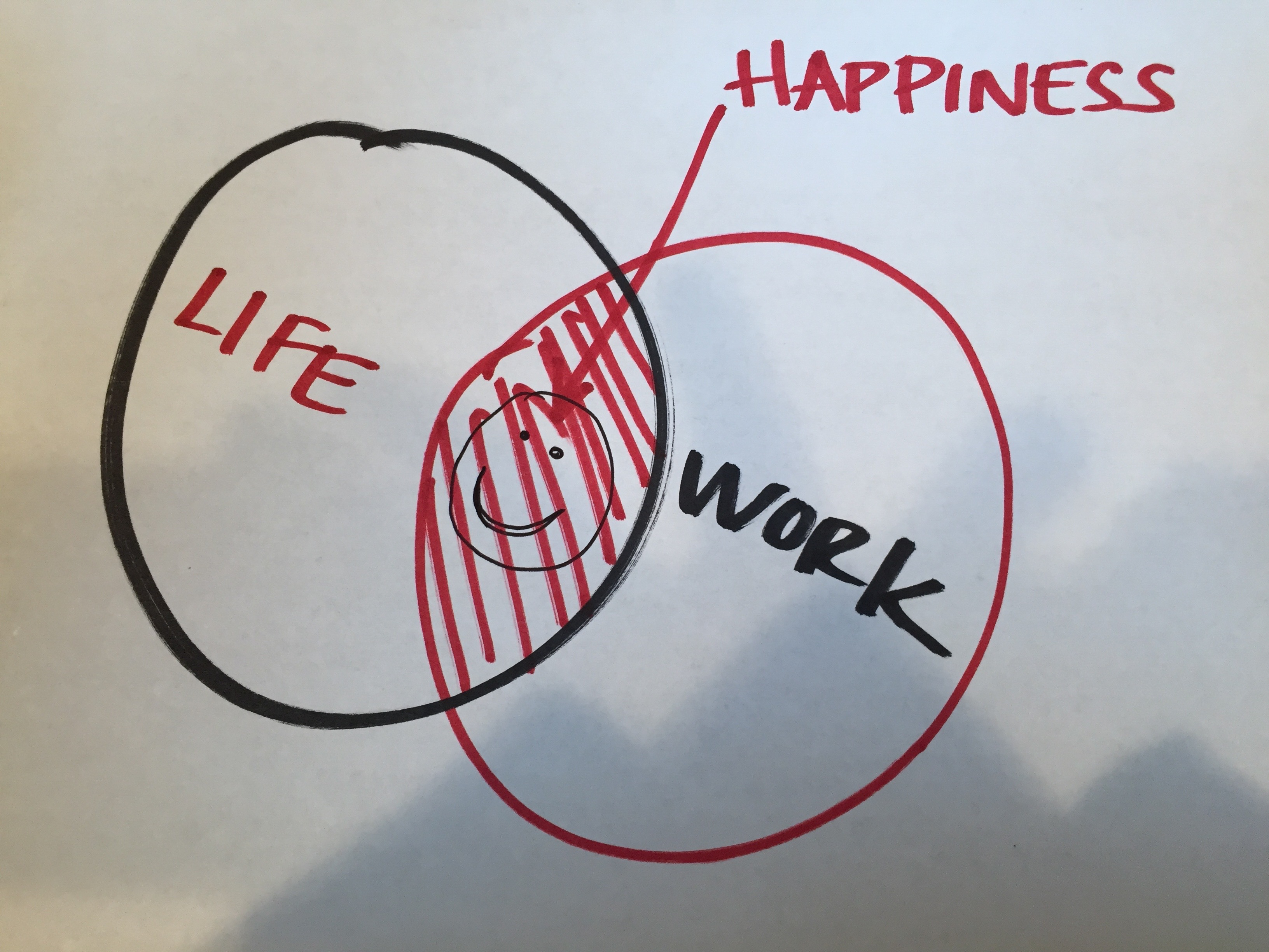 Work-Life Balance? Try Work-Life Integration