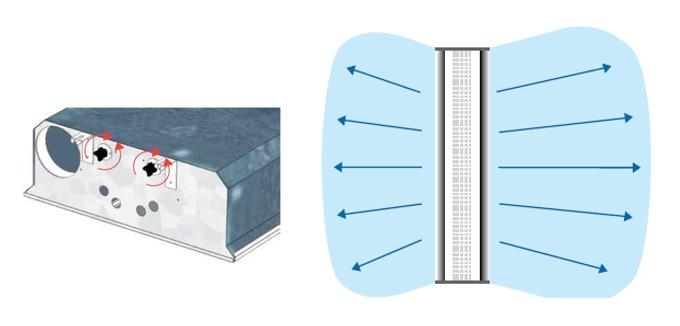 Site adjustment of air flow rate (TRIM option)
