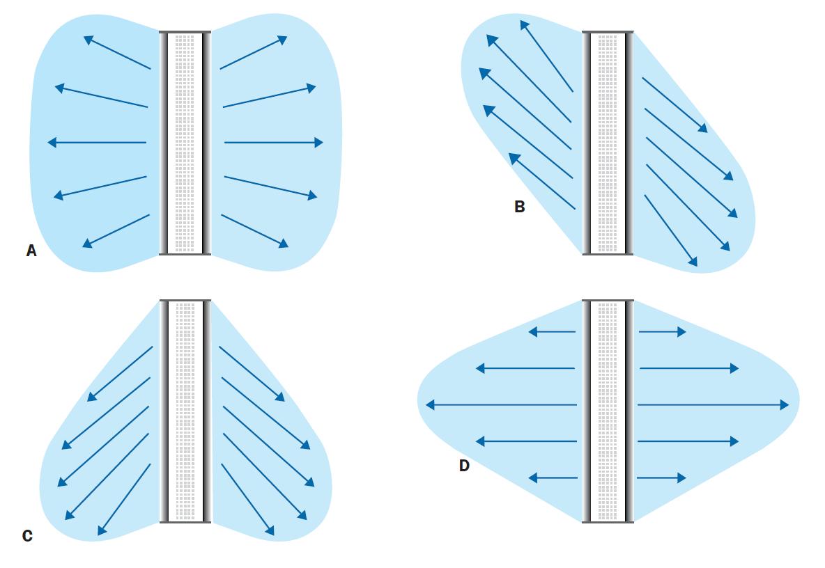 Air jet configurations