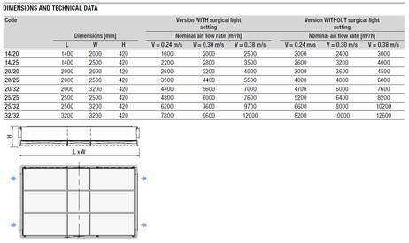 SagiCofim UCV TAS OP (Standard dimensions)
