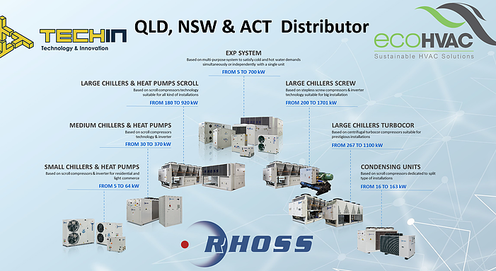 TechIN appoints ecoHVAC as its exclusive RHOSS distributor for the QLD, NSW & ACT territories
