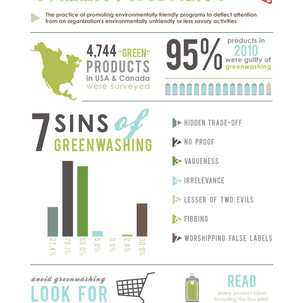 A reminder about Greenwashing on Earth Day 2021...