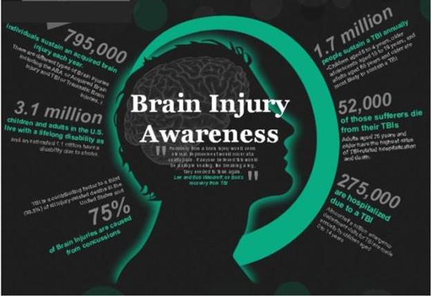 tbi-brain-injury-awareness