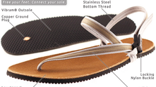 Comprehensive Review of Minimalist Shoe Wear