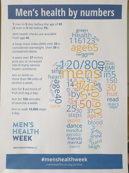 Mens health week 10-16th June 2019 - Key numbers