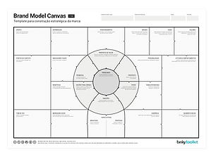brand_model_canvas.png