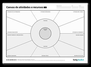 canvas_atividades_e_recursos.png