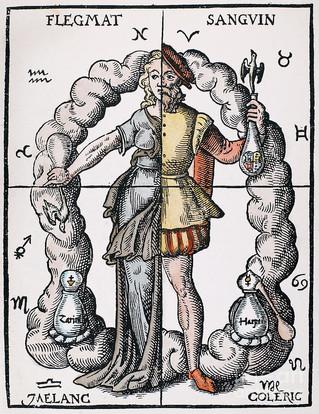 Астрология и ароматы