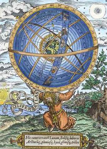 астрология, гороскоп, совместимость по дате рождения