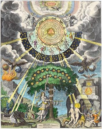 Астрология, гороскоп