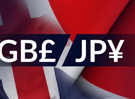 GBPJPY double top, trend bersambung?