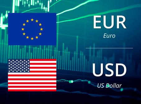 trade idea eurusd 25/3/20