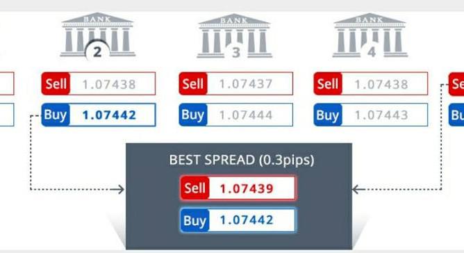Apa Ada Dengan Liquidity Providers?