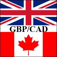 trade idea gbpcad