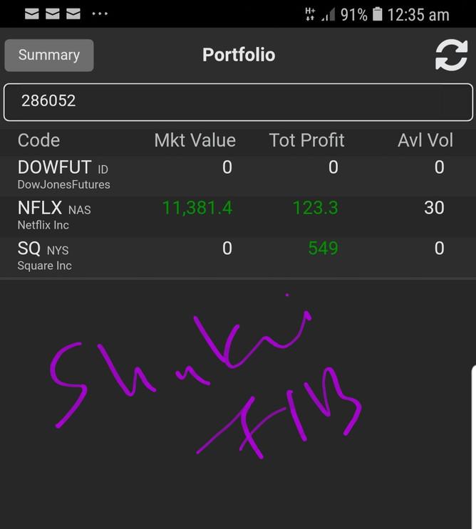 [CFD] Signal saham SQ closed dengan profit.